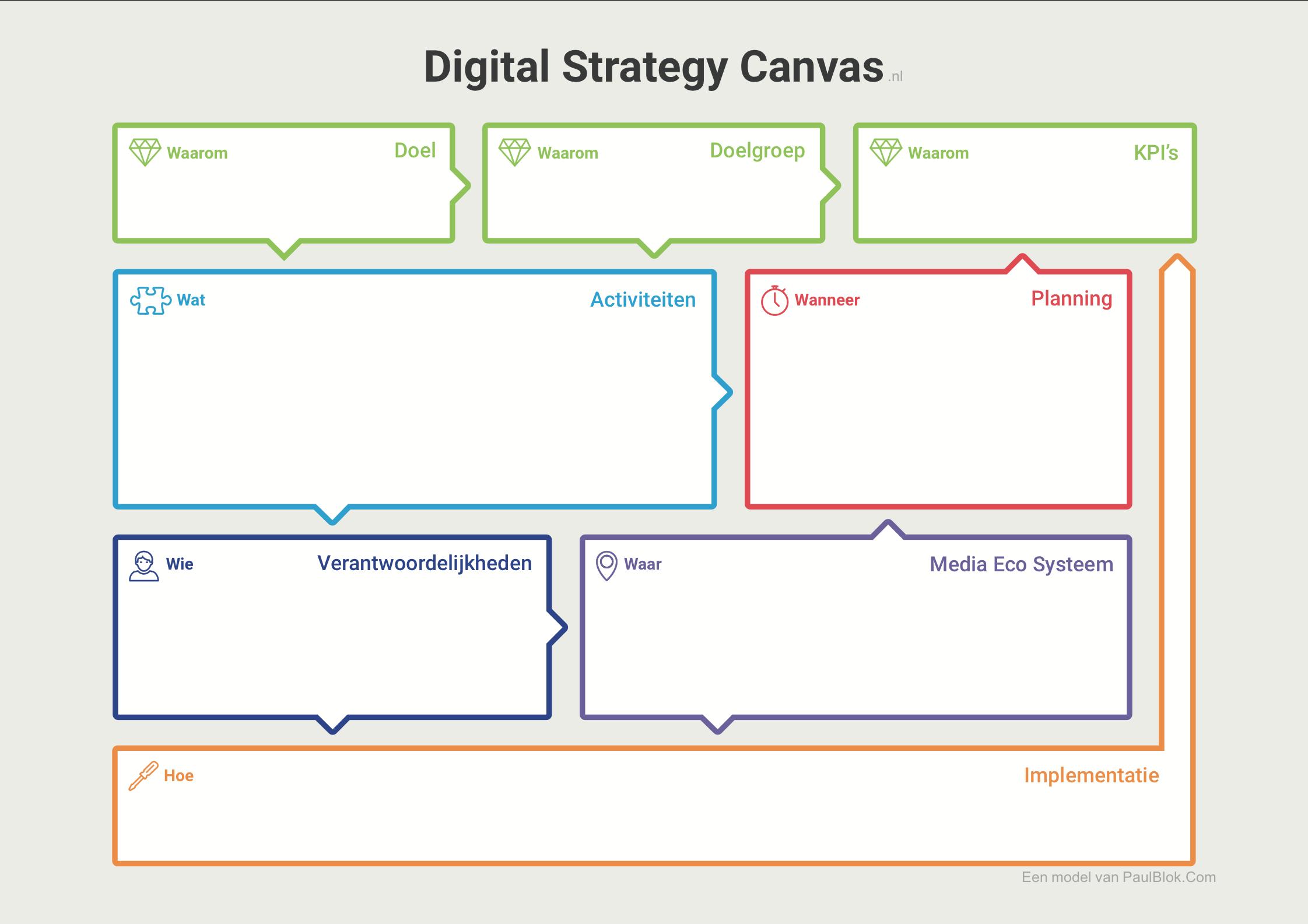 DigitalStrategyCanvas-leeg